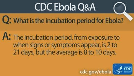 Image taken from a CDC tweet to show contrast.