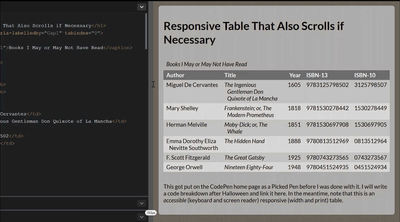 A Responsive Accessible Table | Adrian Roselli