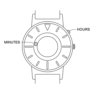 Illustration of Eone watch face identifying the ball bearings marking the hours and minutes.