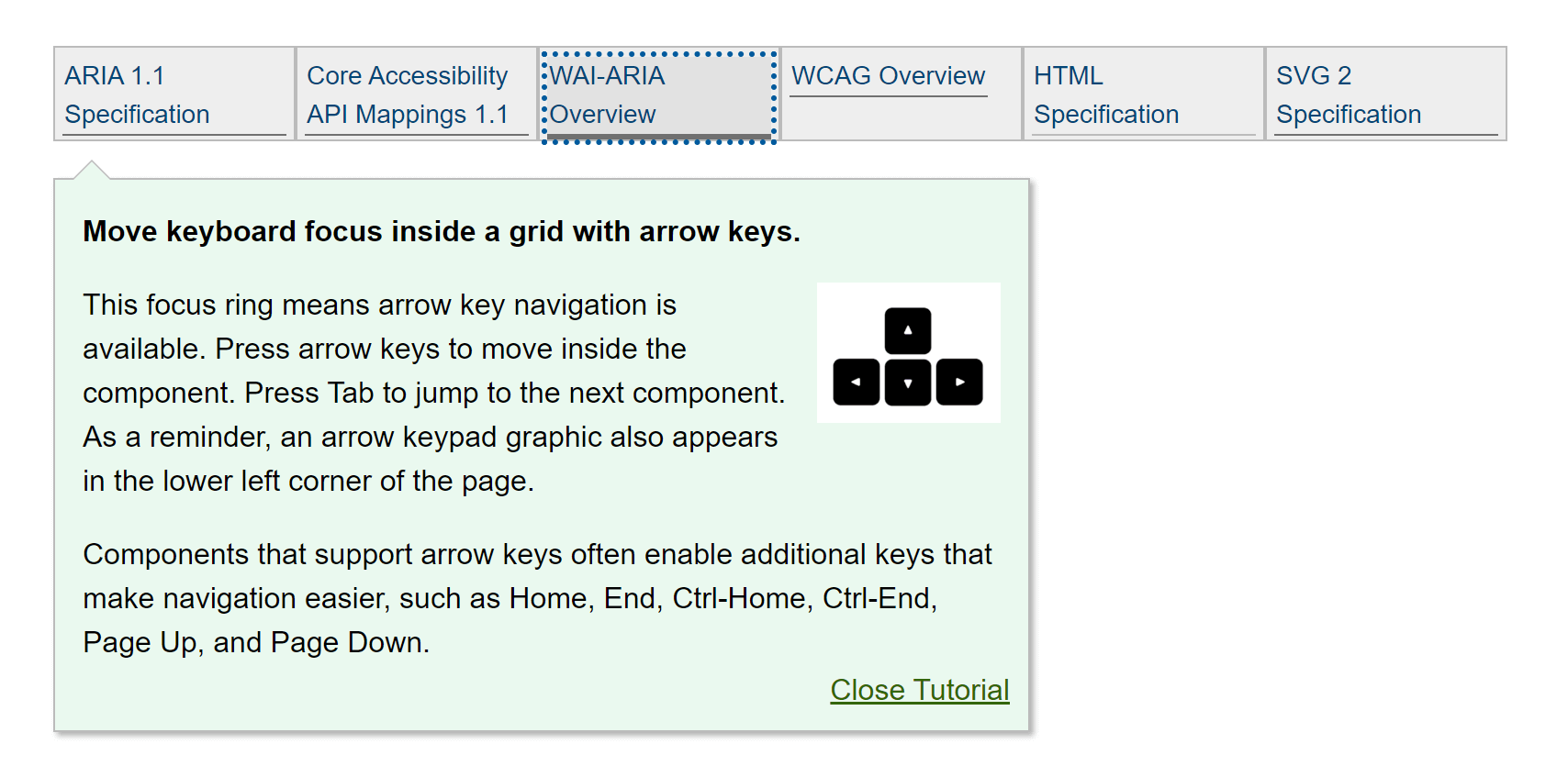 A set of links in a horizontal row; there is a large overlay with instructions how to use the links including what keys to use to navigate between them.